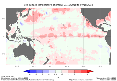 http://www.bom.gov.au/climate/enso/wrap-up/archive/20181009.ssta_pacific_weekly.png