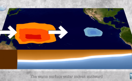 El Niño and La Niña Explained (english version)