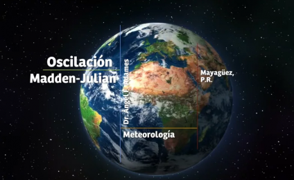 VIDEO Explicativo - MJO - Madden Julian